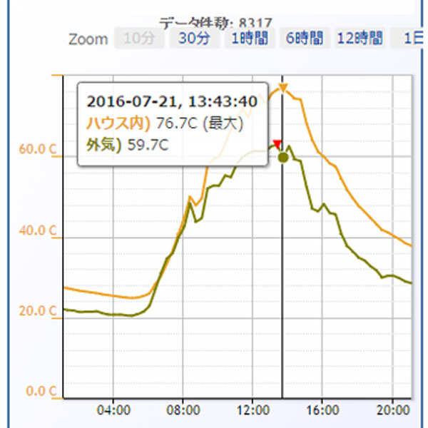 solarcrensing